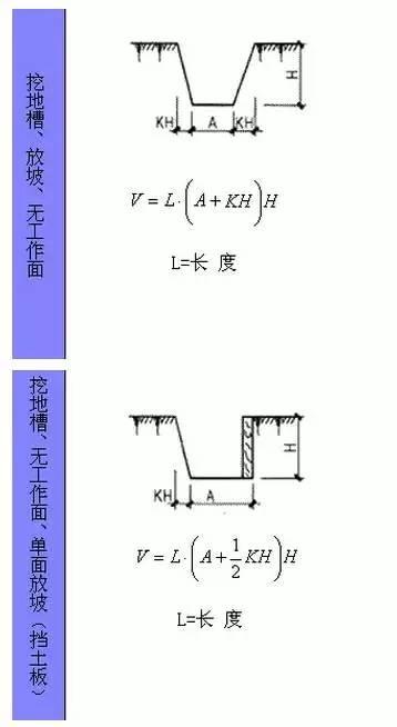 怎样输入复杂的数学公式?