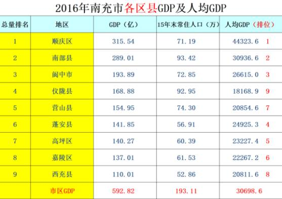 内蒙古总人口_2012年四川省总人口
