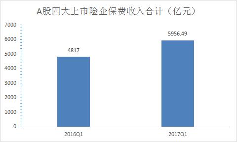 19省一季度gdp排行_收入证明图片_一季度保费收入