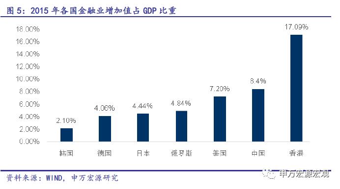 中国经济20个热点问题分析(一)