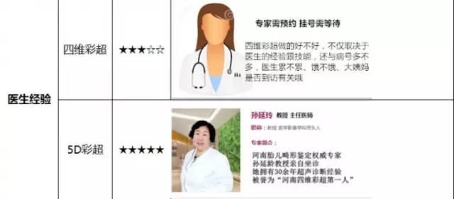 郑州免费孕检