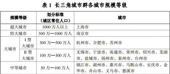 南京vs杭州,是时候一决胜负了!|小巴侃经济