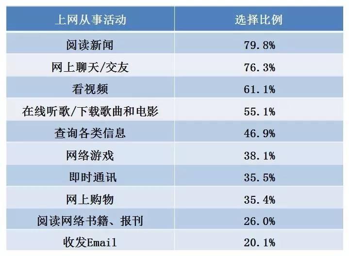 人均阅读量排名_世界人均读书量排名