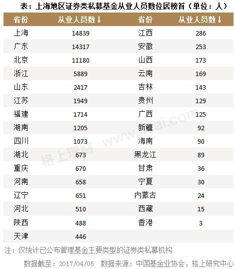 2020年上海市60岁以上人口数_上海市人口密度分布图(3)