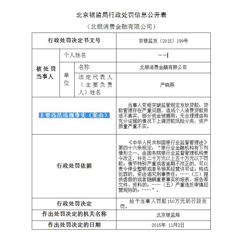 """北银消费""""骗贷门""""惹祸,北京银行、万达担责?"""
