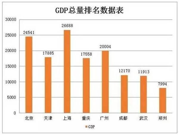 对经济总量_德国经济总量世界排名
