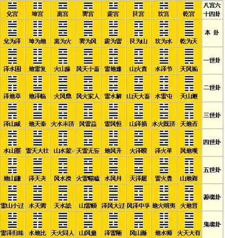 六爻占卜的原理是什么_白带是什么图片