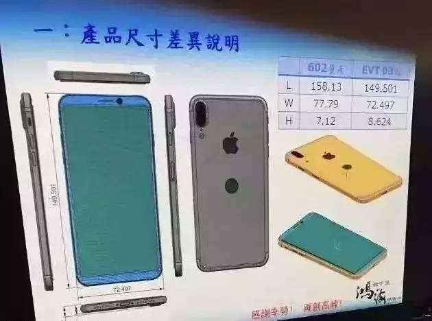 定了!iPhone8长这样!