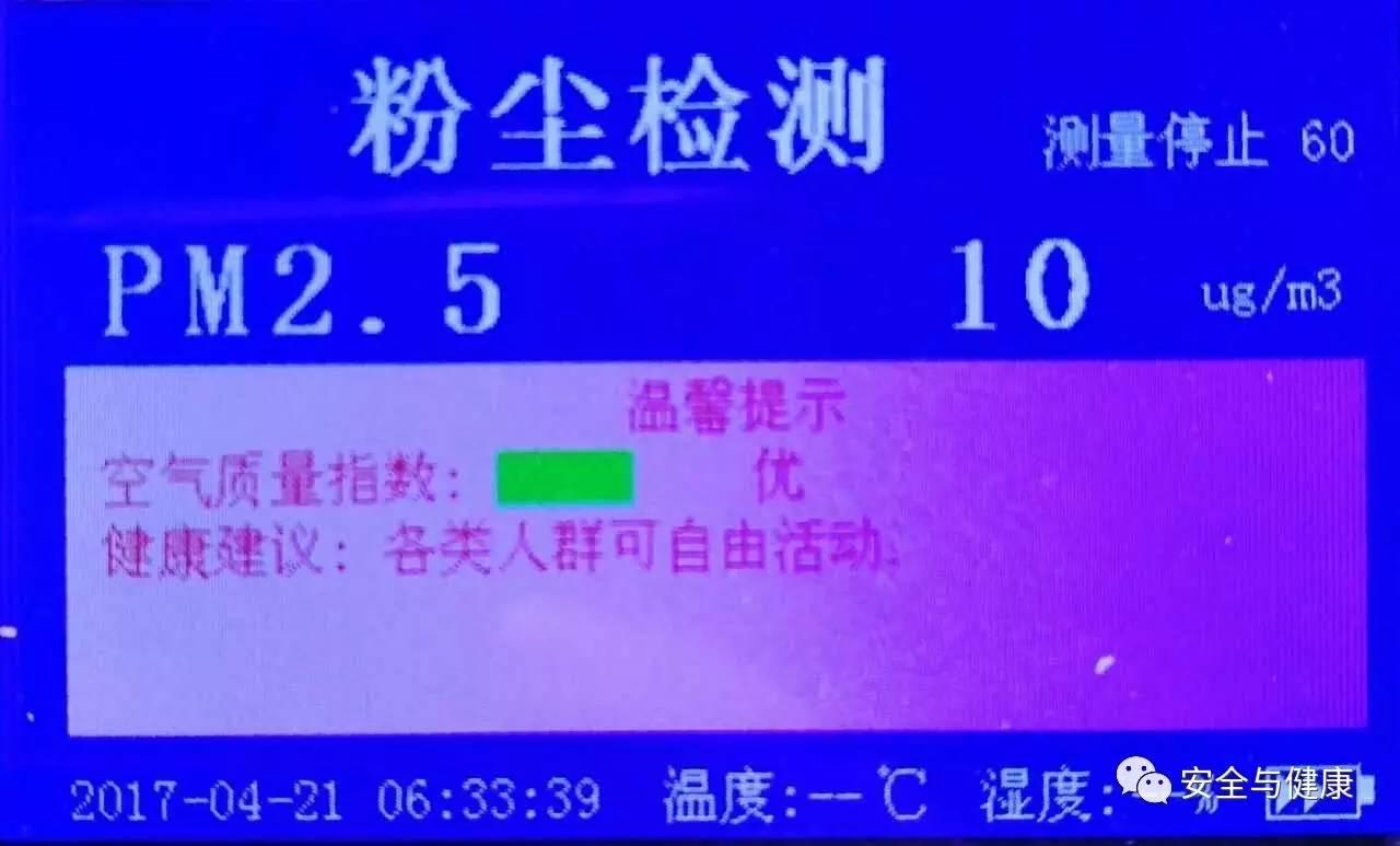 21日部分城市PM2.5的实测数据图片