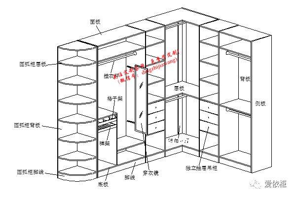 多图详解定制衣柜柜体结构类型及结构知识