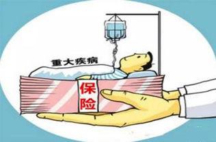 香港医疗保险福利