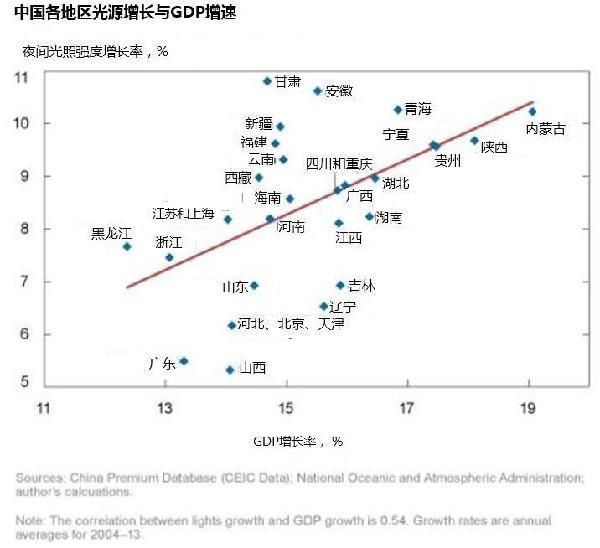 gdp指数怎么计算_知道以1952年为基准的GDP指数,怎样换算成以 1978为基准的GDP指数 急求(2)