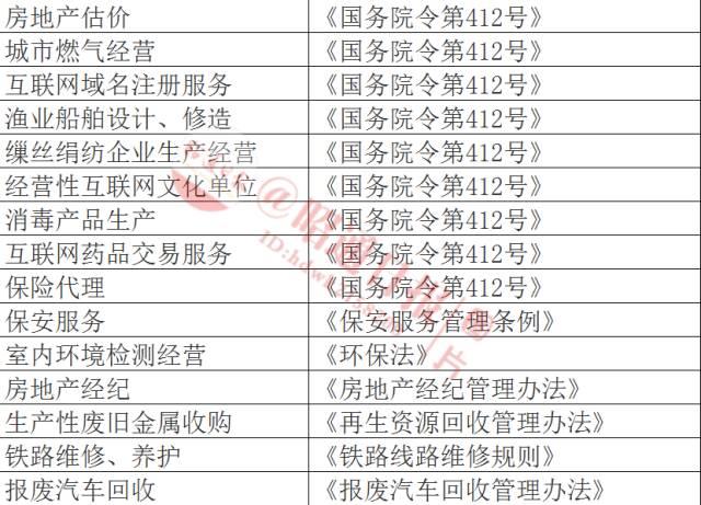威信人口_威信第七次全国人口普查主要数据公报 威信人口排名第6