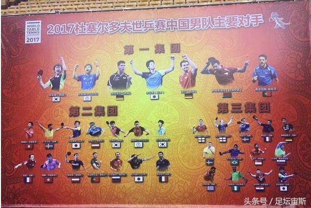 备战世乒:国乒52大敌人曝光!日韩成主要目标