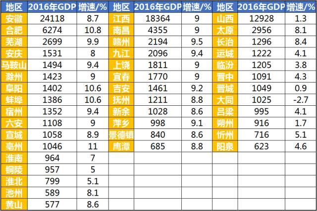 太原富士康占太原GDP多少_2018年一季度太原经济运行情况分析 GDP总量789亿 同比增长8.1 附图表