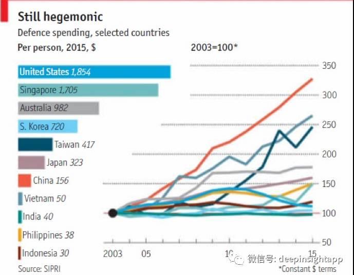 2017年4月22日《经济学人》 图文精髓:中国的BAT之战