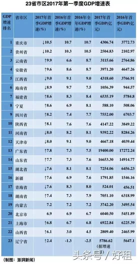 新疆各县gdp排名2021