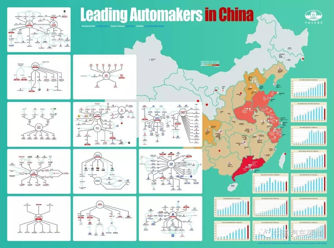 Get Your Chinese Auto Industry Map Now Cbu2017新版中国主流车企在华