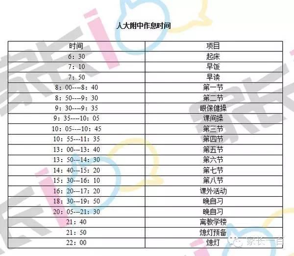 对比这些学校的作息时间表,再和武汉各个高中的作息时间表一看看,武汉中学三水高中多少分要图片