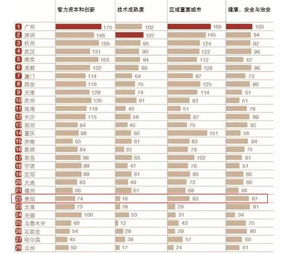 全国人口流动图_大数据 北京人口首次负增长 竟有这么多人口流入环京