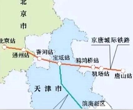 多条城际铁路 秦皇岛有哪些