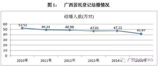 广西最新统计常住人口4838万,玉林人口排第几?