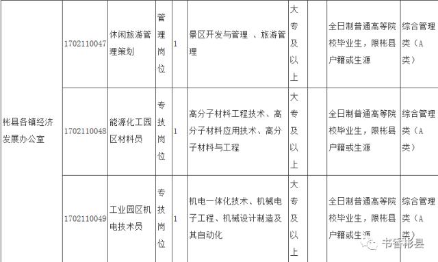 网上操作技术咨询:陕西省人事考试中心主要解答网上报名,缴费,准考证