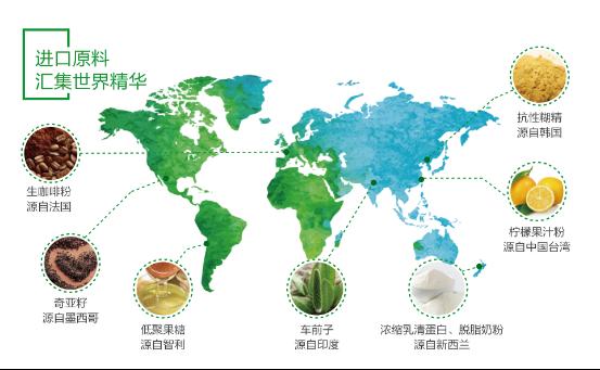 膳美日记:源自风靡全球的轻断食
