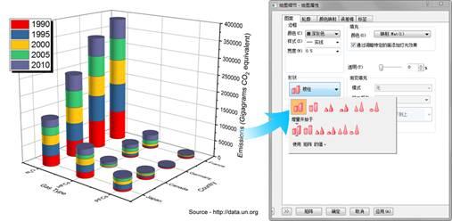 箱形图可以加上趋势线,连接各组的平均值、中位数、百分位数或其他数据点,观察趋势更明了~