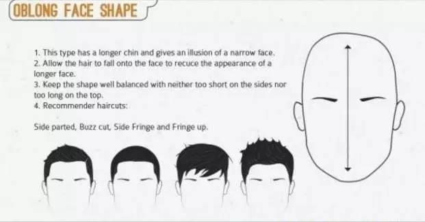 怎么认识男士7种脸型,该怎么挑选合适的发型! 美容护肤 图5