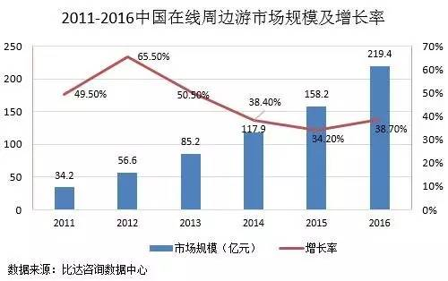 浮滨镇gdp_5镇再上调GDP增速 全市7 提至10
