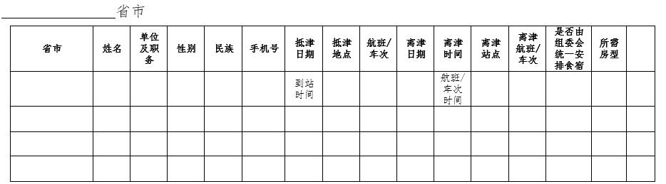 天津青年职业大学:代外团成员正在津岁月一律