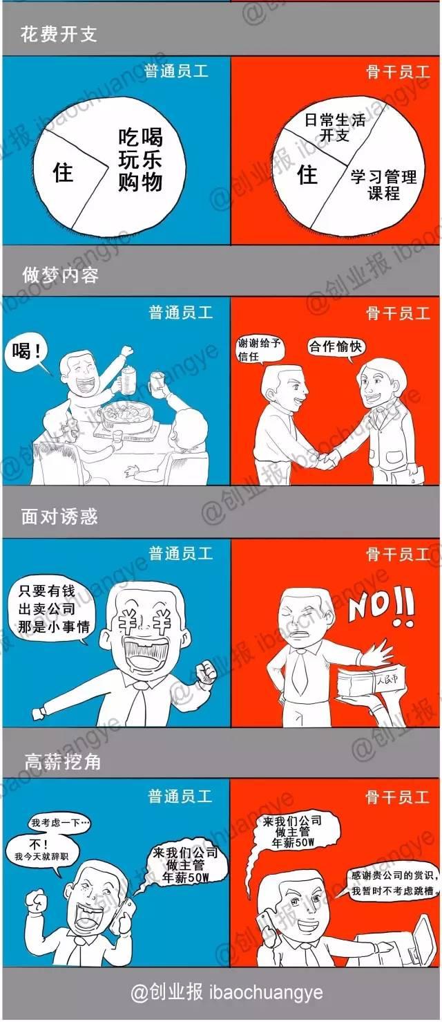 一张图看懂普通员工和骨干员工的区别 漫画版