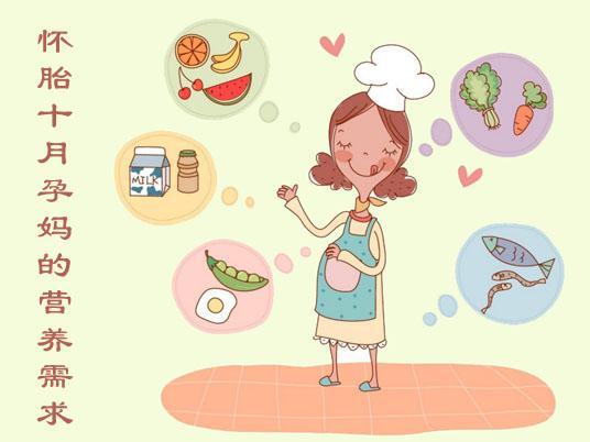 怀胎十月孕妈的营养需求,很全很实用!赶紧收藏吧