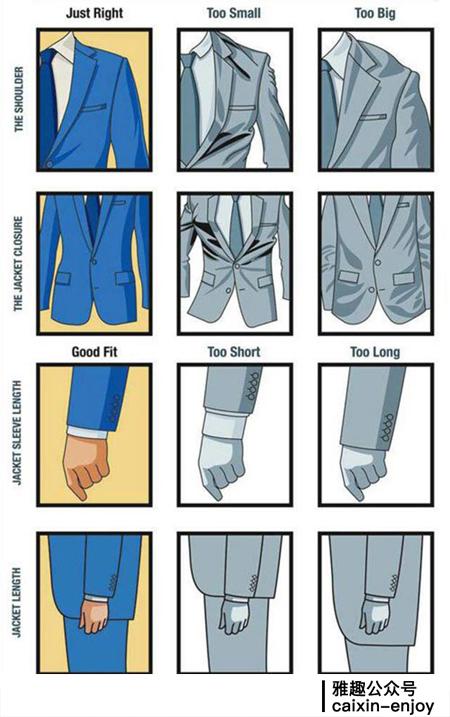 一份给年轻职场人的定制西装入坑指南 服饰潮流 图20