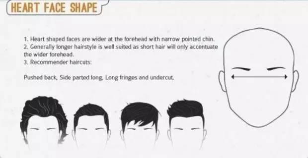 怎么认识男士7种脸型,该怎么挑选合适的发型! 美容护肤 图11