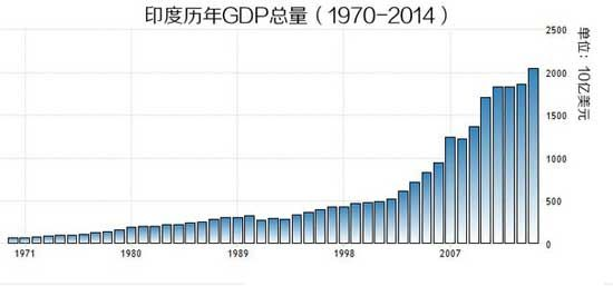 中国一年的gdp有多少_一季度中国经济负增长,疫情后或迎补偿性增长