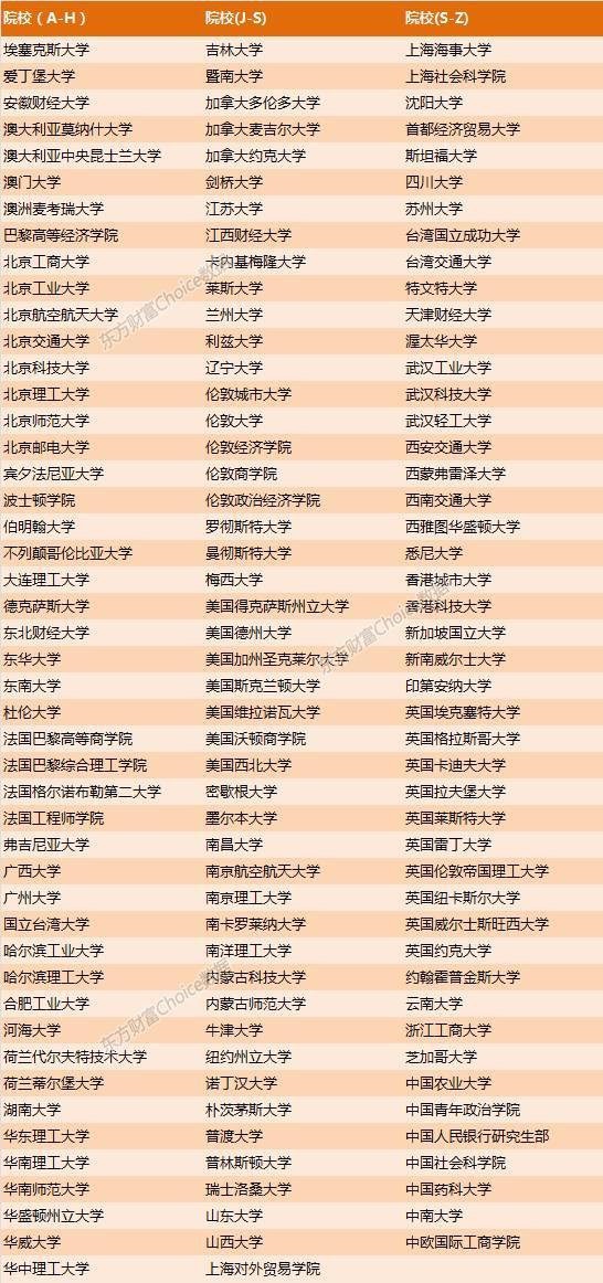 2019基金经理排行榜_2017基金经理排行榜 基金经理排行榜2017 最牛经理今