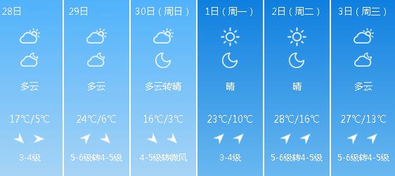五一 哈尔滨天气预报,道里道外南岗下周停电通知
