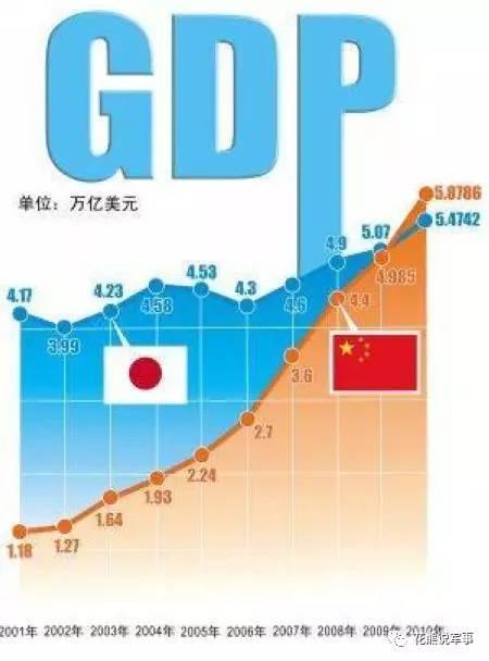 我国经济总量何时超过日本_日本经济