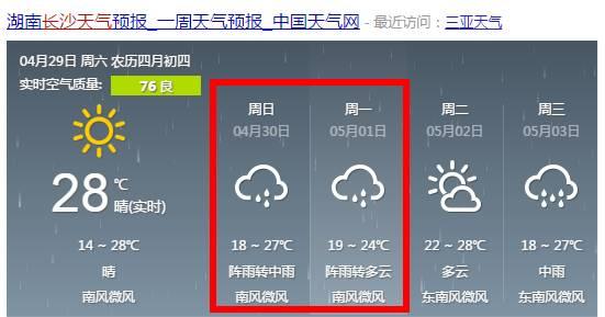 ▲长沙未来4天天气预报-长沙人的五一小长假已结束 明天,强降水并伴