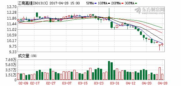 601313江南嘉捷