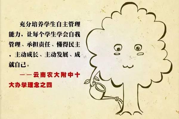 云南建筑儿童手绘图