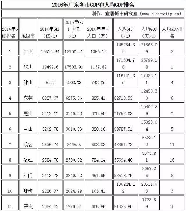 始兴gdp_2016年始兴县国民经济和社会发展统计公报