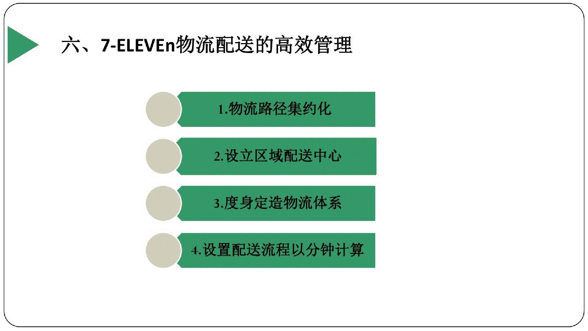 30页PPT看懂7 11物流配送模式