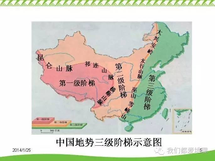 中国地理分界线汇总 收藏备用