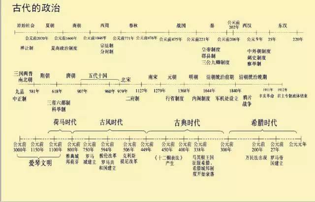 上古世纪乐谱制作