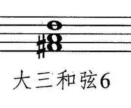 吃货教你图解钢琴和弦