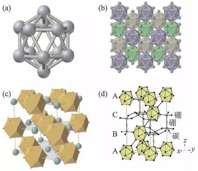 (a)b12二十面体的结构;(b)α-菱形硼的结构;(c)scb12的结构;(d)b4