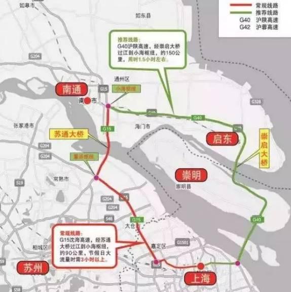 上海—南通方向(避开苏通大桥)